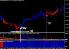 Thumbnail Download Power Trade Formula Scalping Forex Trading System