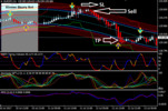 Thumbnail Download Scalping Graal Forex Trading System For Mt4