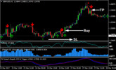 Thumbnail Download Power Fx Smooth Forex Trading System For Mt4