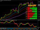 Thumbnail Download Fast Fx Profit Trading System Startegy For Mt4