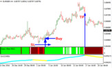 Thumbnail Download Blast RSI Forex Trading System For Mt4