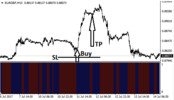 Thumbnail Download Chaos Oscillator Forex Indicator For Mt4